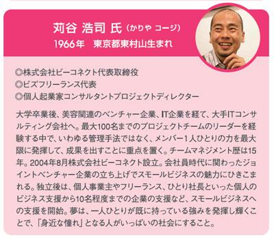 女性起業家塾 彩 渋谷 かりやコージ